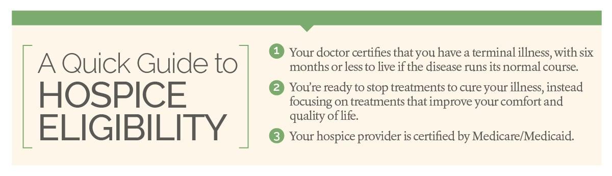 Hospice Eligibility Criteria Quick Guide