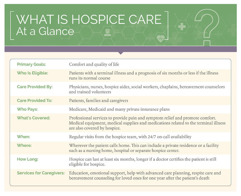 What-is-Hospice-Infographic